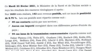 """Photo of السنغال: """"كوفيد19"""" ارتفاع في العدد اليومي للوفيات.. وتراجع في عدد الإصابات"""